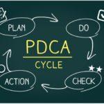 投資の基本 成功者になるために必要なこと マインドとPDSA